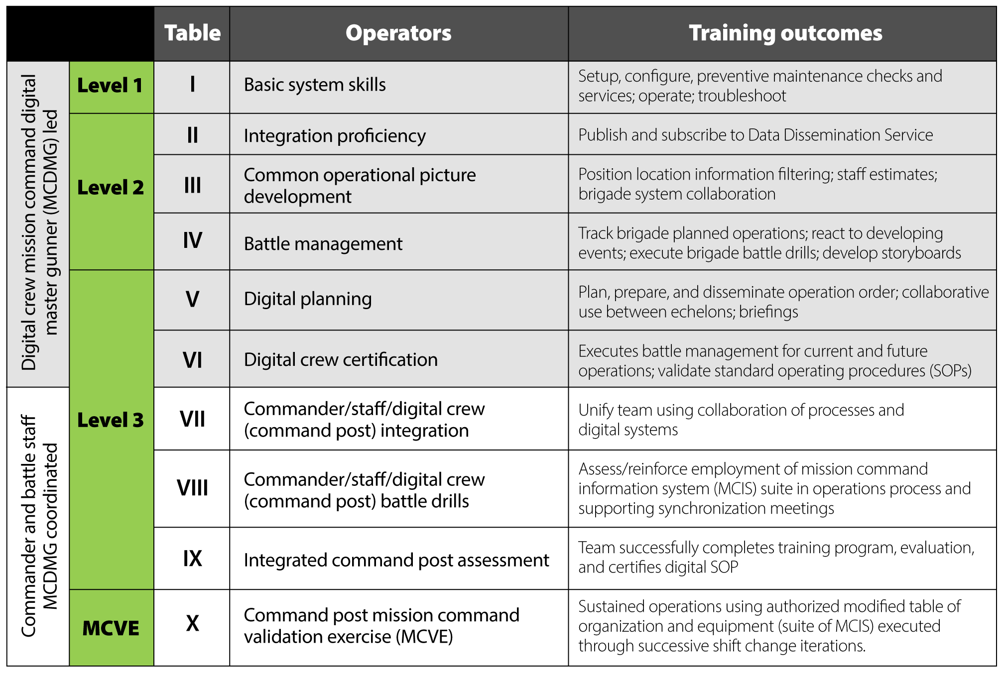 Building digital lethality january february 2017 for Sustainment plan template
