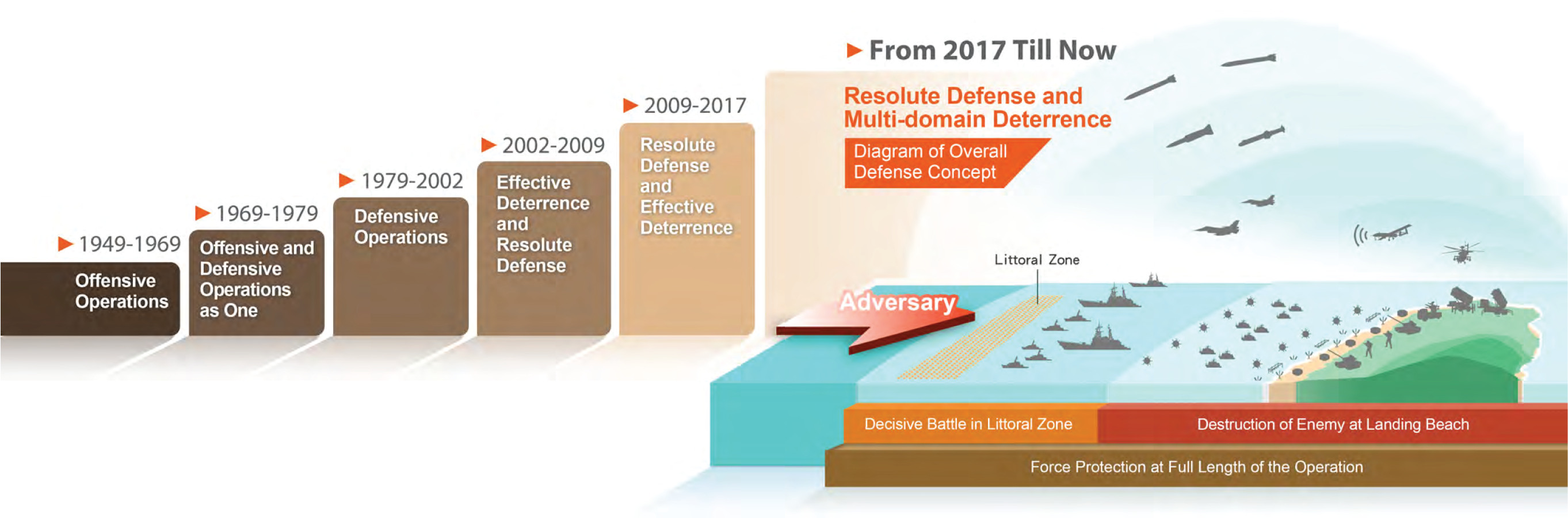 Taiwan-National-Defense-Report-2019