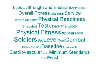 Is physical fitness overvalued in the Army?